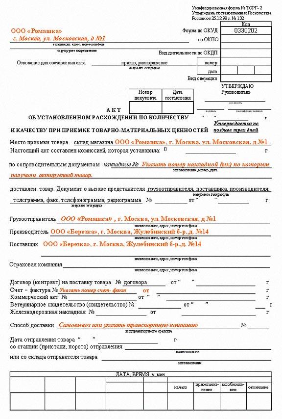акт по форме ТОРГ-2