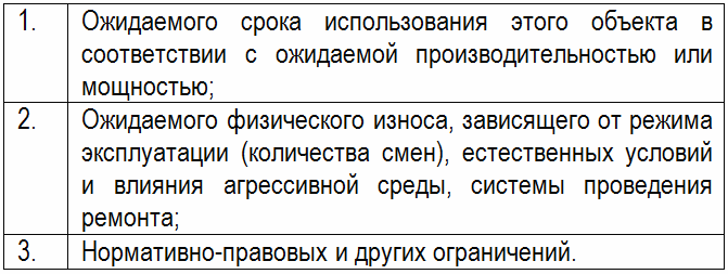 требования п. 20 ПБУ 6/01
