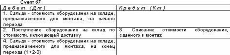 схема счета 07 Оборудование к установке