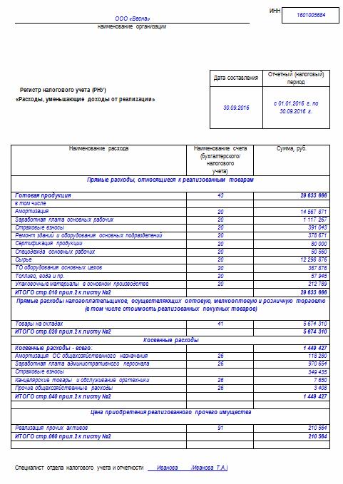 Платеж налога на прибыль за 9 месяцев