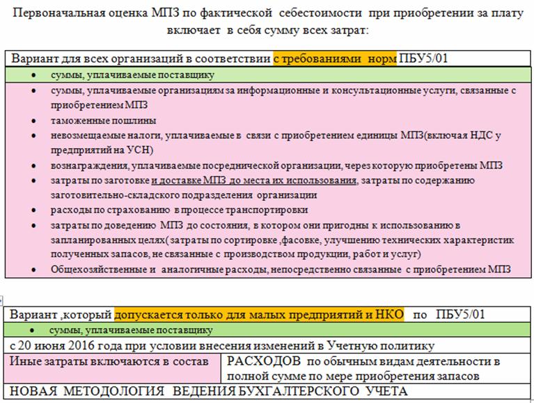 новая методология ведения бухучета с 20.06.2016г.