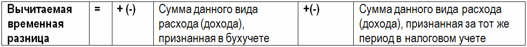 Вычитаемая временная разница формула