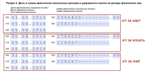 пример заполнения 6 НДФЛ за 2 квартал раздел 2