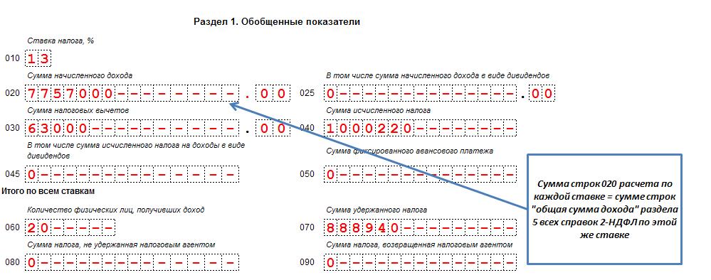 определения степени как рассчитать 6 ндфл за 2 квартал используйте