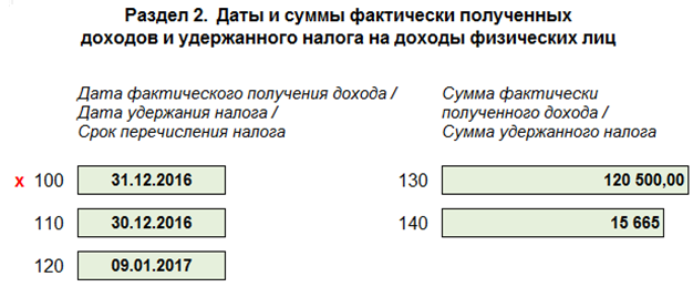отражение в 6-НДФЛ зарплаты за декабрь