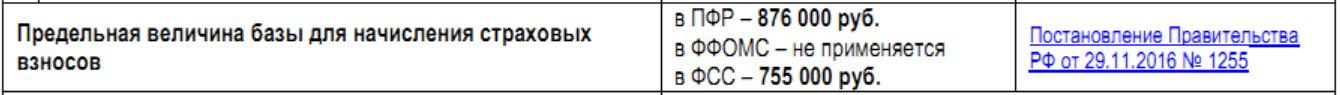 Предельная величина базы для начисления