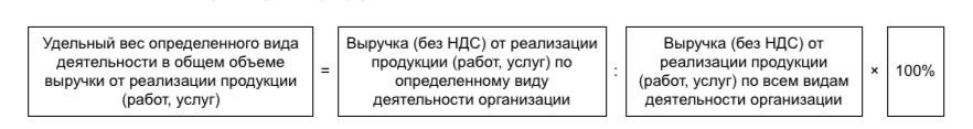 Формула вида деятельности