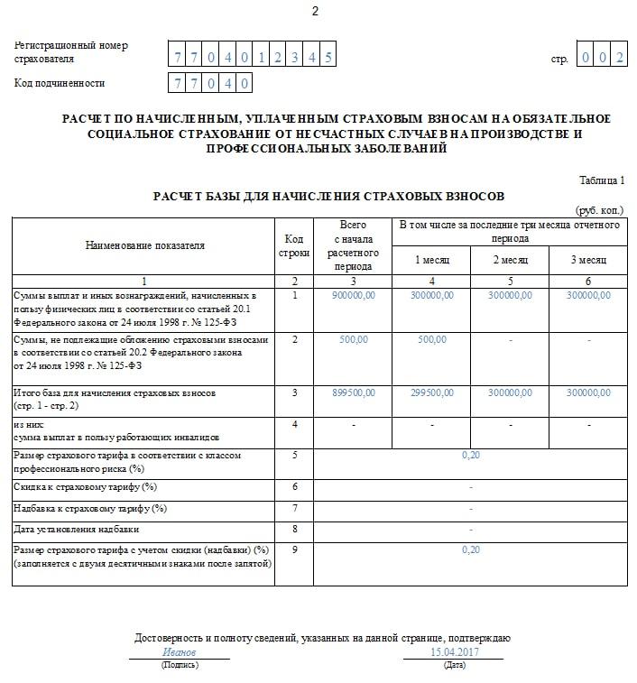 отчет ФСС таблица 1