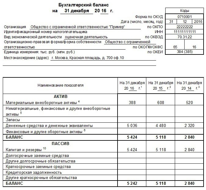 Бухгалтерский баланс на 31.12.2016 г.