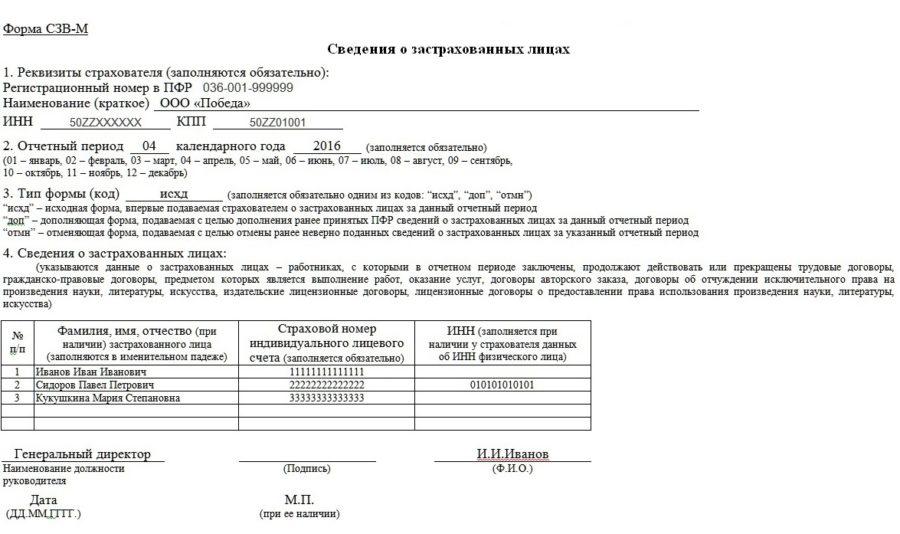 Горно-Алтайске как подать отменяющую сзв-м смотрятся