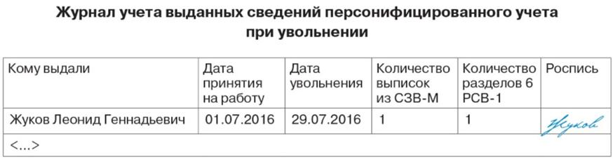 Журнал регистрации выдачи СЗВ-М при увольнении