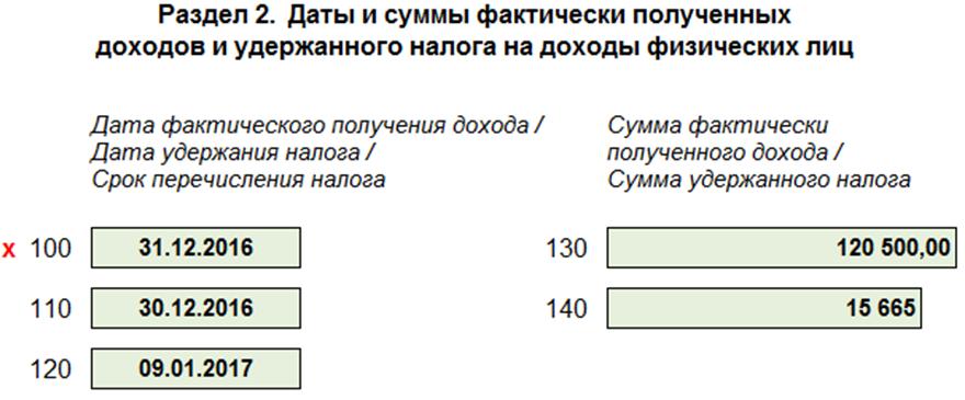 Удержание НДФЛ с декабрьской зарплаты