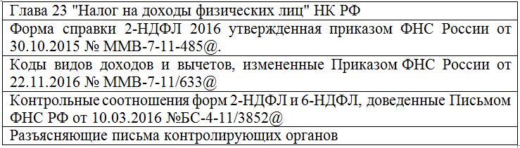 регламентирующие акты по 2-НДФЛ