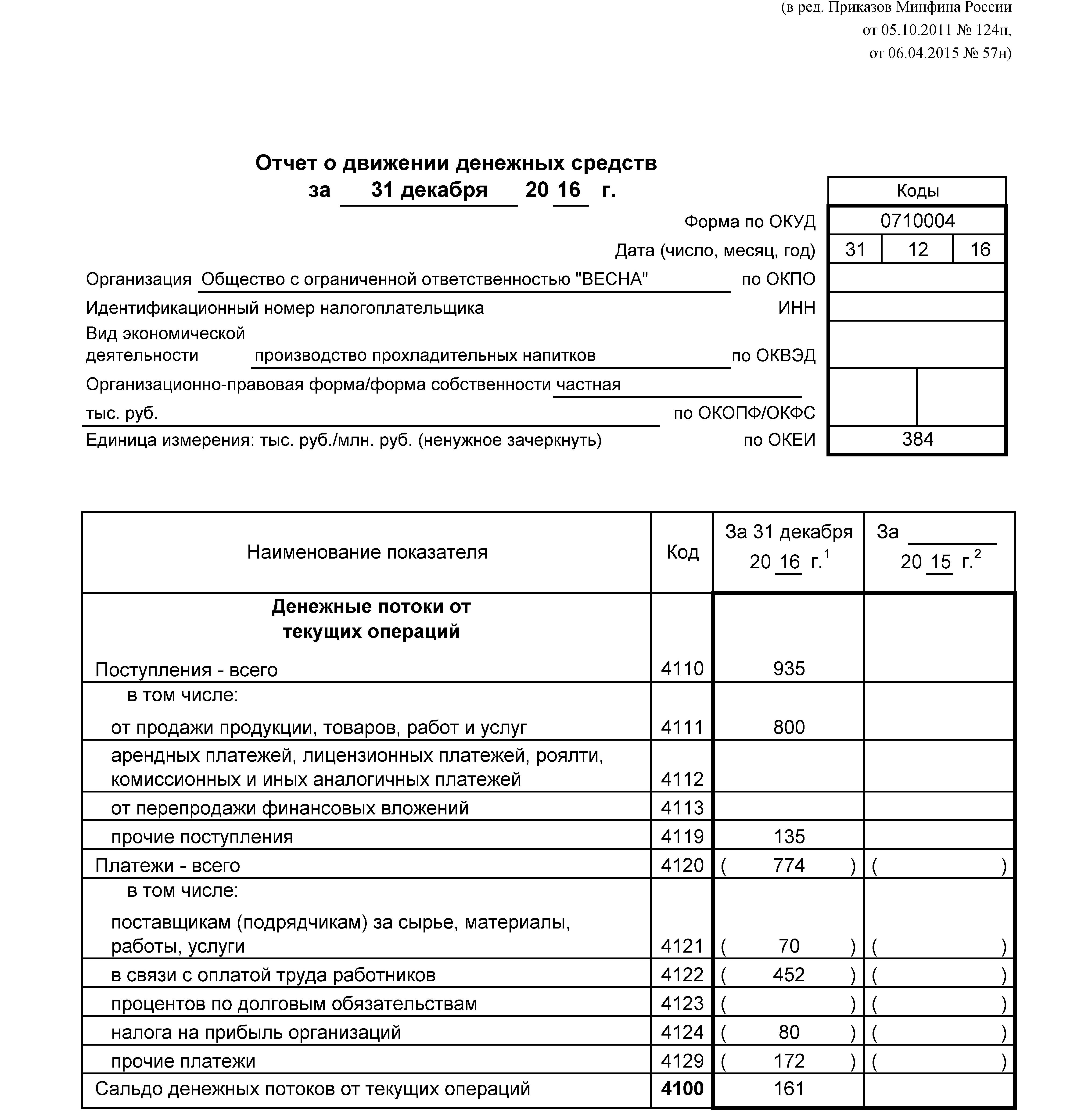 пример заполнения формы 4 (страница 1)