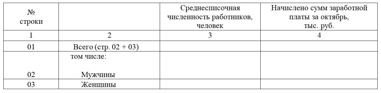 заполнение таблицы 1 форма 57-Т