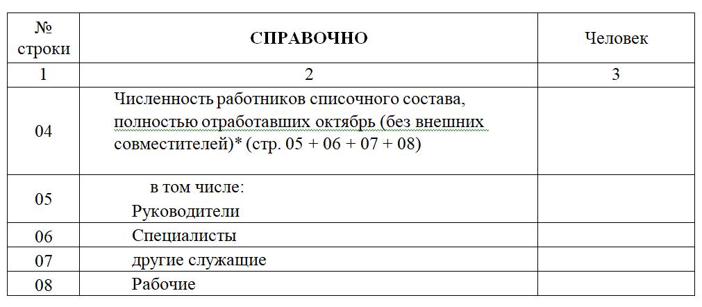 заполнение таблицы 2 форма 57-Т